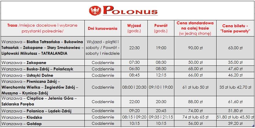 PKS Polonus_ośrodki narciarskie_kursy_ceny
