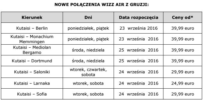 wizzair-17-kutaisibaza1a
